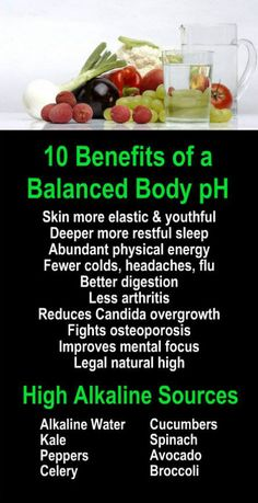 10 Awesome Ph Chart Images Health Wellness Alkaline