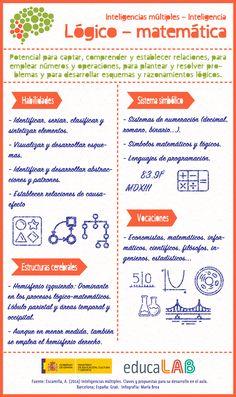 Inteligencia lógico-matemática | Ideas clave | Material del curso INTEF167 | MOOC INTEF