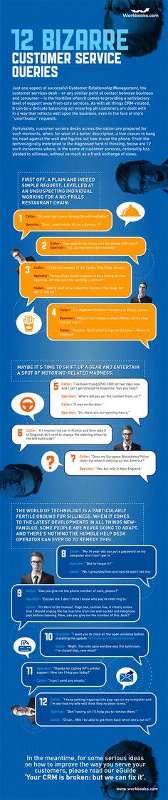 Customer Relationship Management - 12 Bizarre Customer Service Queries #customerservice #CRM
