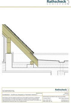 Rathscheck Schiefer - Schnitt durch Anschluss eines Schieferdaches an ein Flachdach.