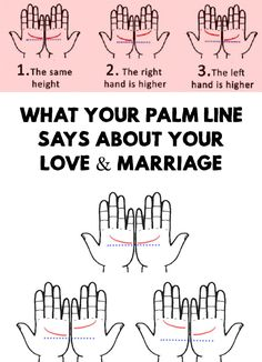 If you want to know how your life will be, you should learn how to read the lines from your palms. What Your Palm Line Says About Your Love & Marriage!