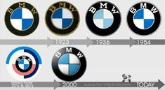 Logo Evolution - Mercedes | Logo evlution | Pinterest