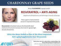 SOUL contiene Semi di uva Chardonnay,ricchi in Polifenoli come il Resveratrolo che con il 95% di OPC(Proantocianidine oligomeriche)si qualifica come il più potente estratto antiossidante...  http://www.myrainlife.com/naturalife