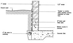 retaining wall cad details - Google Search