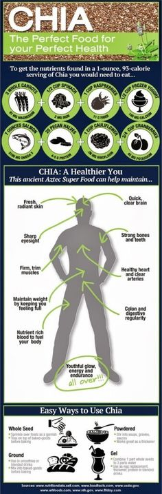 Chia Seeds Benefits. Always ask your health care provider for professional advice -- Stay Healthy :)