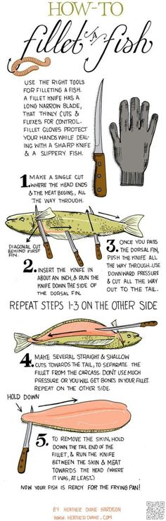 42 #Cheat Sheet #Infographics to Turn You into a Star Chef ... → Food #Pressure