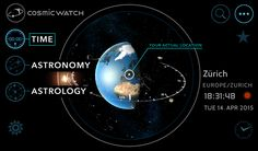 Check Out the Cosmic-Watch! - Teachers With Apps
