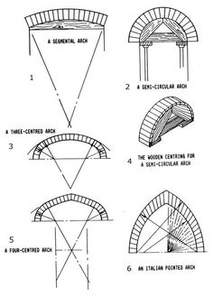 architecture figures dome and half cylinder - Google Search
