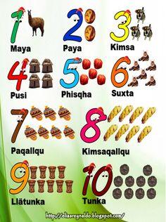 Aymar jakhunaka - NÚMEROS EN AYMARA Mayat tunkakama - DE 1 AL 10 #Aymara Tattos, Cereal, Box, Culture, Places, Boxes, Breakfast Cereal, Corn Flakes