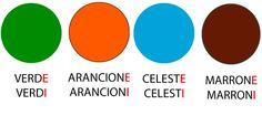 Los colores en italiano