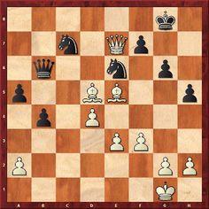 XADREZ  e outras curiosidades: ANÁLISE DE POSIÇÃO: Df6 - com ameaça de mate em h8...