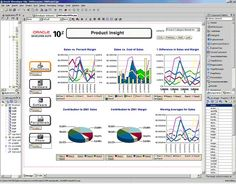 """BI Dashboards Using Discoverer """"Drake"""" And BI Beans (early 2000s)"""