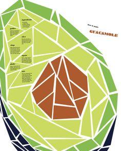 Instructional Poster- Guacamole by Ellen Voorheis, via Behance