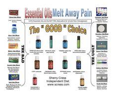 Essential Oil Secrets