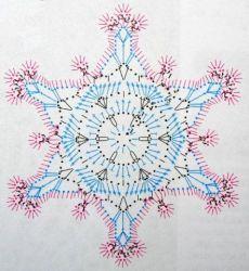 Crochet Snowflake Pattern, Christmas Crochet Patterns, Holiday Crochet, Crochet Snowflakes, Crochet Patterns Amigurumi, Crochet Gratis, Crochet Diagram, Crochet Motif, Crochet Doilies