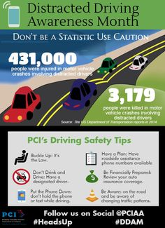 As Car Crashes Increase, PCI Calls for Action to Curb Distracted Driving Distracted Driving, Driving Safety, Motor Vehicle, Safety Tips, Life Hacks, Chicago, Action, Group Action, Lifehacks