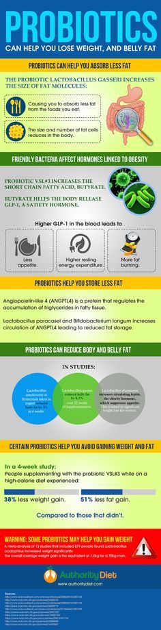 Probiotics for Weight Loss for Women #carbswitch Please Repin