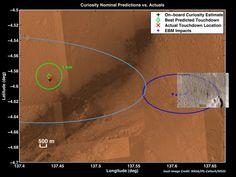 NASA - Zeroing in on Rover's Landing Site