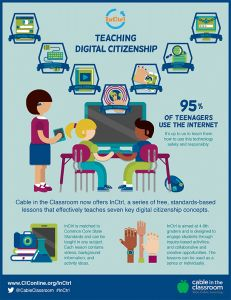 Check out the InCtrl FactSheet. InCtrl, a new initiative launched by Cable in the Classroom, is a series of free, standards-based lessons that teaches digital citizenship.