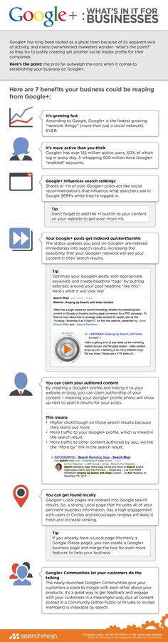 7 Benefits To Using Google+ For #Business http://su.pr/2A9tlM