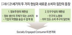 [그림1] 21세기의 두 가지 현상과 새로운 소비자 집단의 등장 .:: 비즈니스 리더의 지식 매니저 - 동아비즈니스리뷰