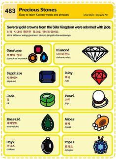 483 Precious Stones