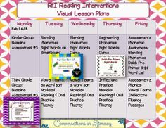 RtI Reading Intervention Visual Lesson Plans:  Phonemic Awareness and Phonics