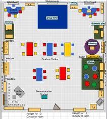 60 Best Classroom Floor Plan Images On Pinterest Classroom Floor