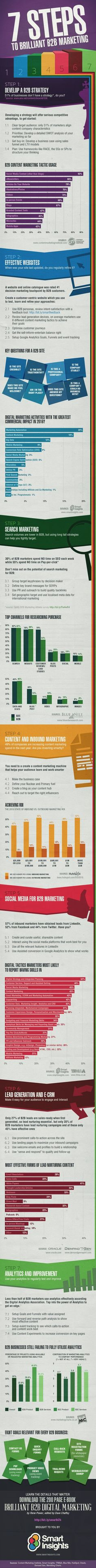 7 Steps to Brilliant B2B Digital Marketing 2015  Need a growth hacker for your startup, let us know. Visit - http://digiwale.com