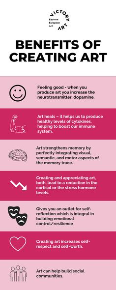 Discover the amazing benefits from creating art! Learn how to do intuitive art or meditate with art. Find the best art challenges. Improve your mental health and life during self-distancing and quarantine by creating art! Animal Drawings, Cool Drawings, Things To Do At Home, Neurotransmitters, Drawing Practice, Art Challenge, Feel Good, Benefit, Cool Art