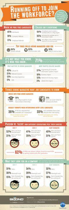 American Association of Advertising Agencies Jobs and Internships - intern job description