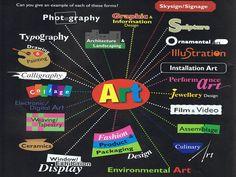 types of art | Wednesday, 16 February 2011