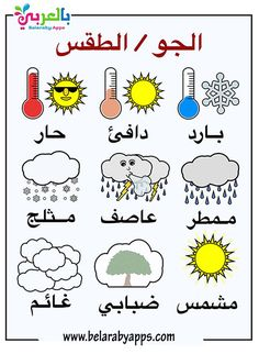 Alphabet Writing Worksheets, Alphabet Activities, Preschool Activities, Color Activities For Toddlers, Learning Games For Kids, Learning Arabic For Beginners, Teaching Kids Respect, Kindergarten Calendar, Camping Crafts For Kids