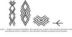 Resultado de imagem para grafismo indigena