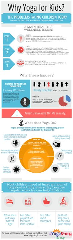 Infographic Why Yoga For Kids? by ayogastoryforkids #Infographic #Yoga #Kids