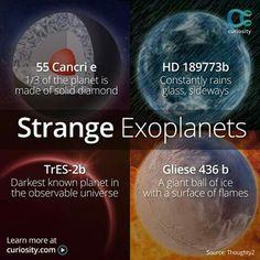 Strange planets