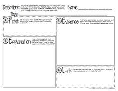 Common Core ELA Paragraph Writing Graphic Organizer