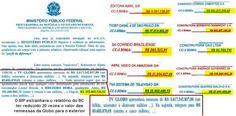 Hoje, no site da CartaCapital, Henrique Beirangê publica um detalhado artigo sobre os personagens de uma operação que, embora movimentasse bilhões e envolvesse alguns dos mais famosos nomes do empresariado nacional, nunca foi além...