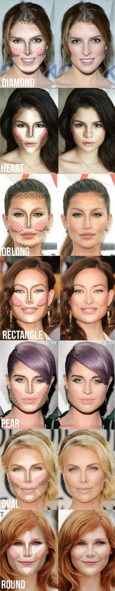 Face Contouring Diagram By Face Shape. There is sooooooooo much information on this site. Lots of charts and text. #makeup #contouring #diagrams