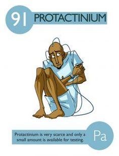 Protactinio