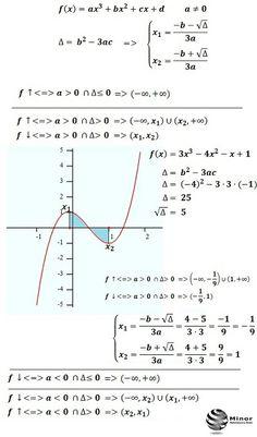 Logic Math, Math Humor, Statistics Math, Learn Computer Science, Math Charts, Math Tools, Physics And Mathematics, Math Formulas, Simple Math