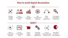 Digital transformation could turn into digital devastation if left to ITTeam