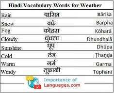 Hindi Seasons Chart | Hindi | Hindi language learning, Hindi