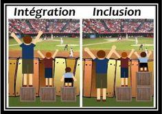 Collectif pour l'inclusion scolaire: L'inclusion scolaire : qu'en est-il ?