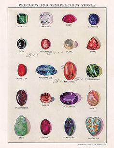 vintage illustration of gemstones, a printable vintage illustration from ArtDeco on Etsy, a good source for digital images.