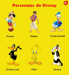 How to say Pinocchio, Aladdin, Donald Duck, Tweety and other names of Disney characters in Spanish.