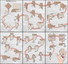 Koi diagrams | by Riccardo Foschi