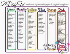 21 day fix container cheat sheet - Google Search | 21 day fix ...