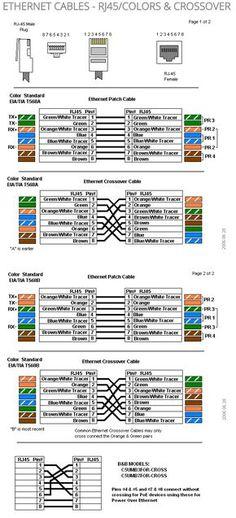 14 meilleures images du tableau cat6 wiring diagram diagram wire rh pinterest com