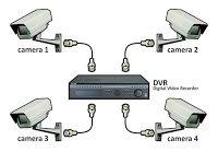 Distributor Toko Service - Pasang - Setting Internet Cctv Murah